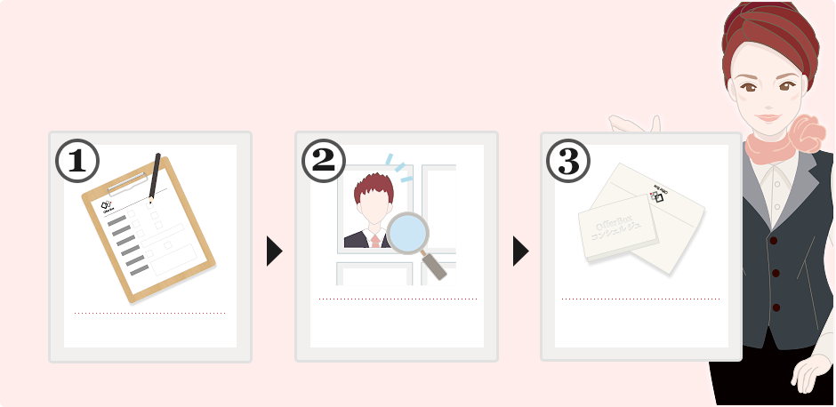 OfferBoxコンシェルジュ 登録不要。トライアルよりお手軽に。無料 お試し学生検索リクエスト
